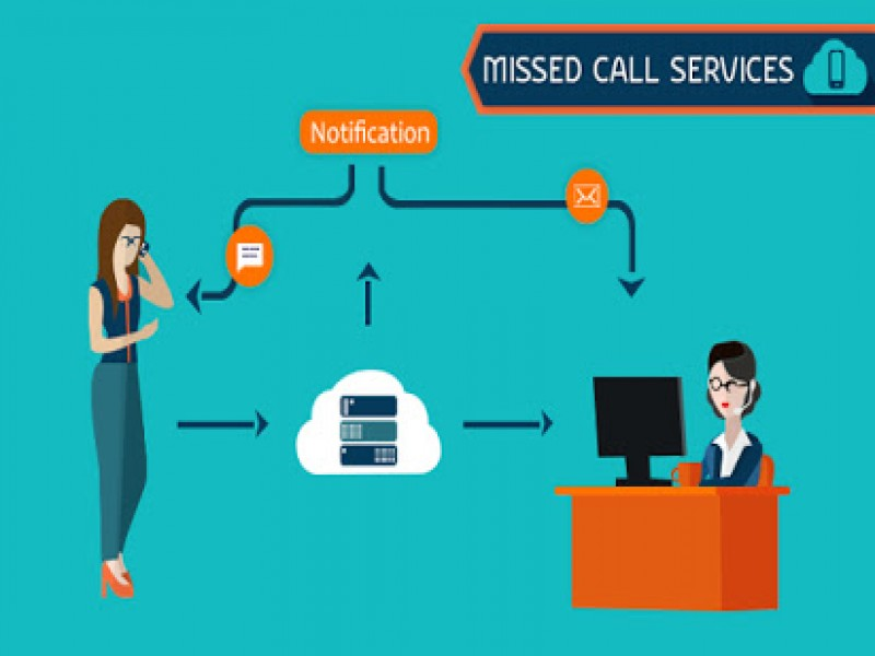 How to Activate Missed Call Alerts Service