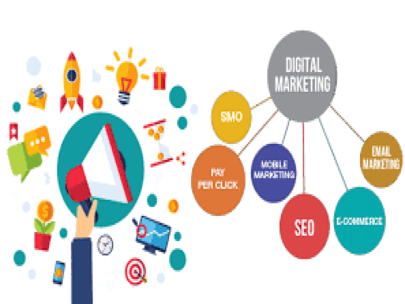 Advantages of Mobile Marketing in India